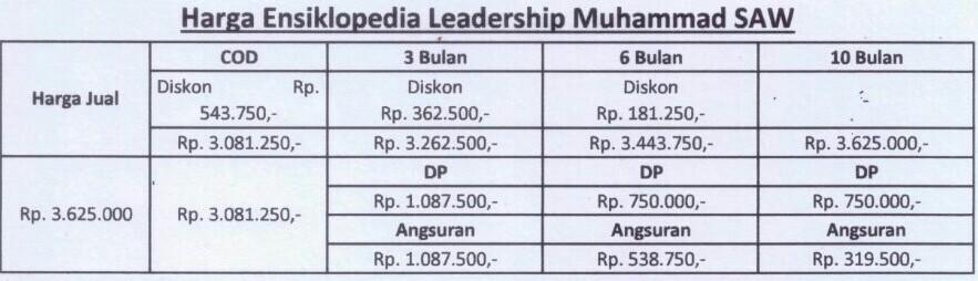 Harga Ensiklopedia Leadership Manajemen Muhammad SAW